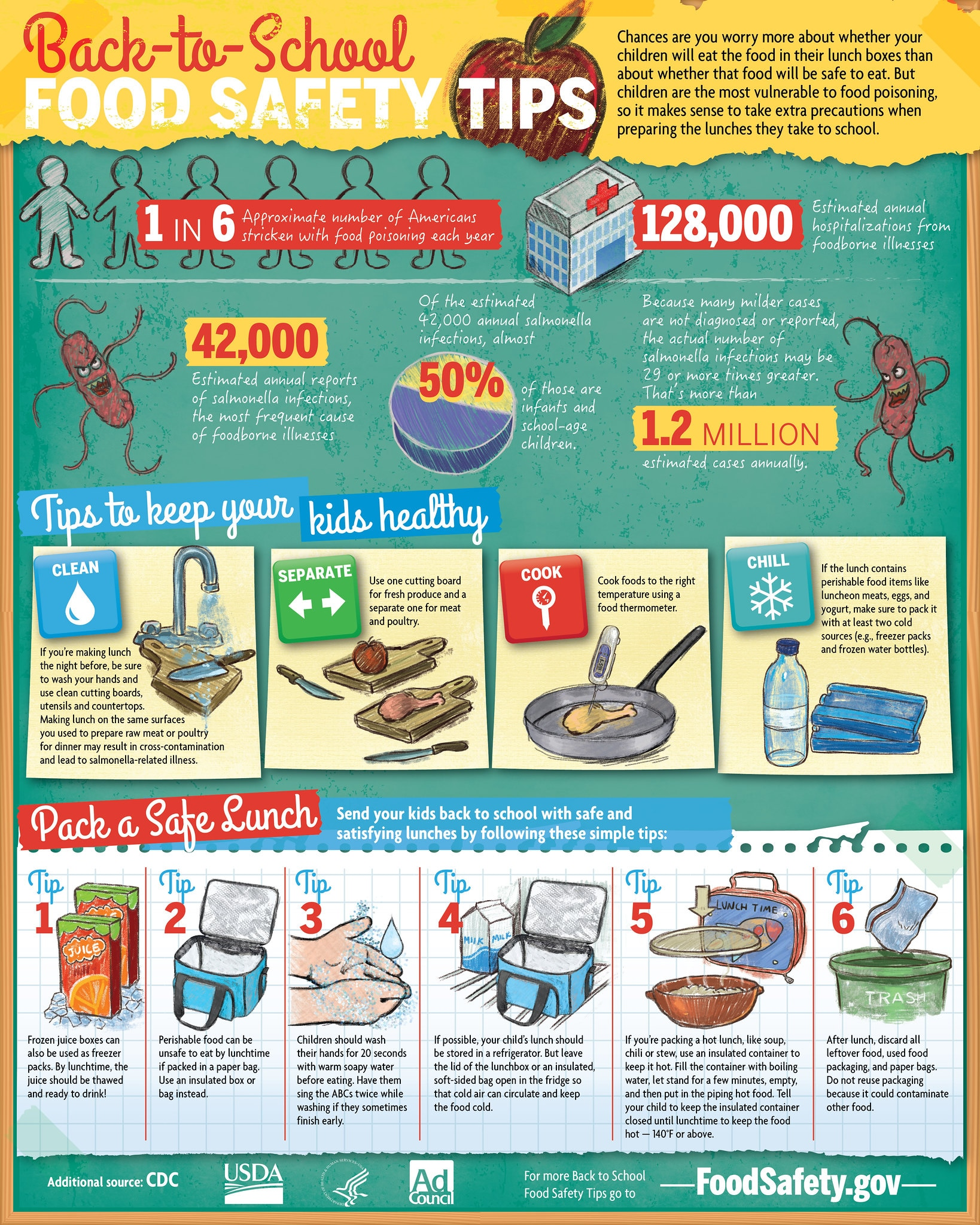 Infographic from FoodSafety.gov with back-to-school food safety tips and steps for preparing safe school lunches.
