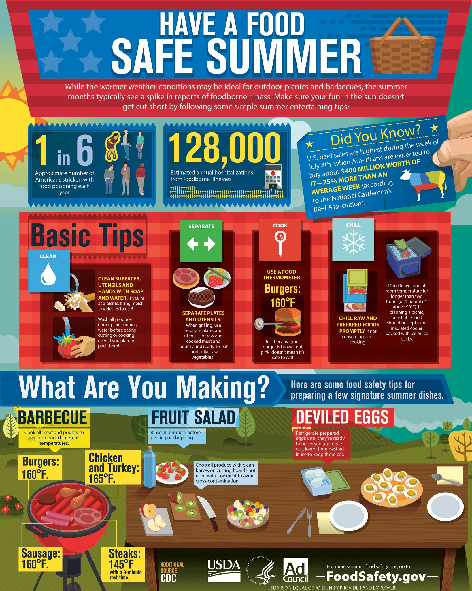 Infographic from FoodSafety.gov with tips for a food-safe summer and safely preparing signature summer dishes.