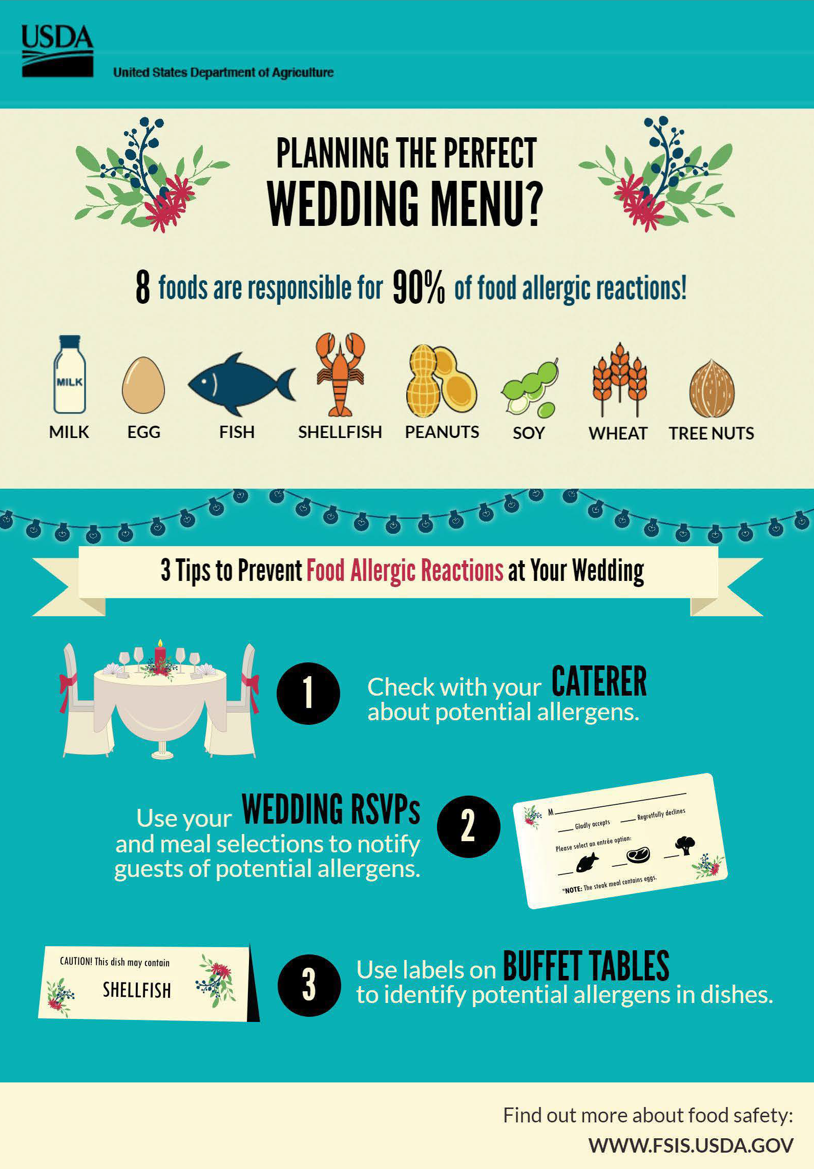 This infographic shares tips on how to plan a safe wedding menu and avoid potential food allergens.
