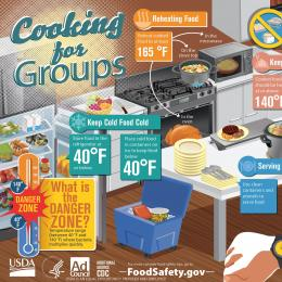 Infographic from FoodSafety.gov with tips for safely cooking food for parties and large groups.