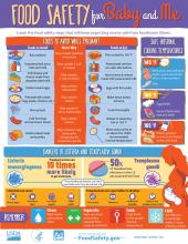 Infographic from FoodSafety.gov with steps for keeping expectant moms safe from foodborne illness.